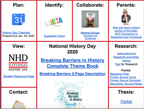The History Day Hyperdoc