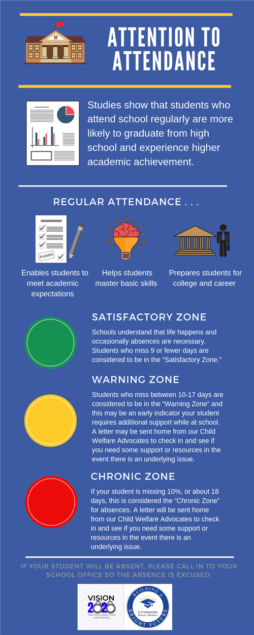 Attention To Attendance Graphic